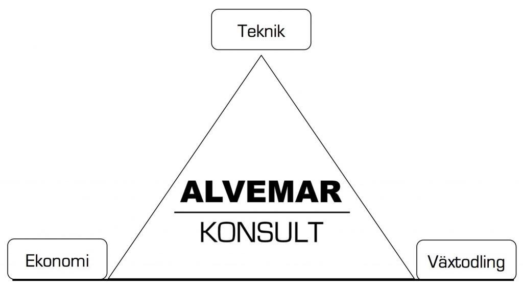 Alvemarkonsult triangel